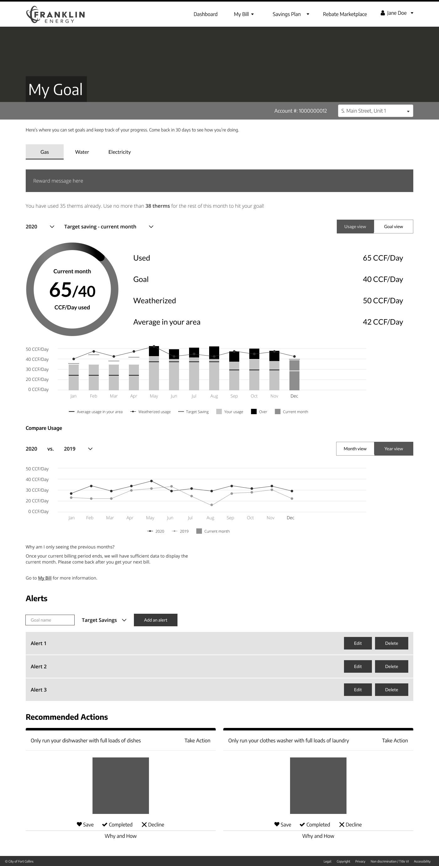 Data visualization design